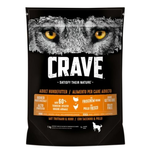 Adult Turkey & Chicken Dry Dog Food Protein Rich Adult Dogs Natural Nutrition